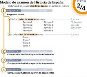 Examen Selectividad Galicia