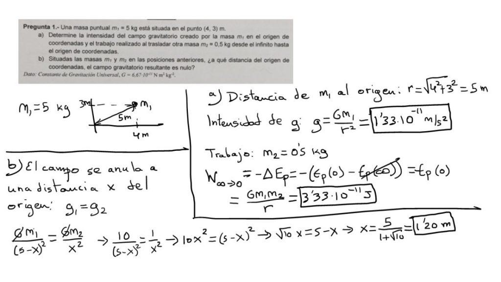 Exámenes Física Selectividad Madrid Resueltos